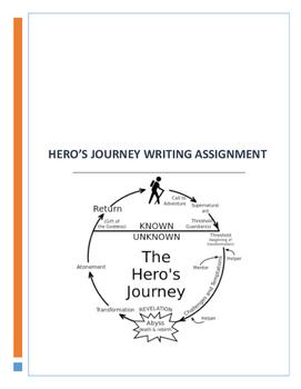 Hero's Journey Writing Assignment