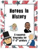 Heroes in History - Milton Hershey