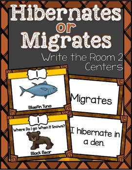 Hibernates or Migrates Write the Room Center