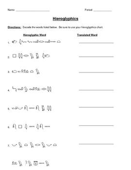 Printables Hieroglyphics Worksheet hieroglyphics worksheet davezan by cristina knapp teachers pay worksheets