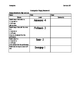 High/Low Kindergarten Assessments
