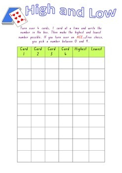 High and Low Card Activity  - Higher Place Values