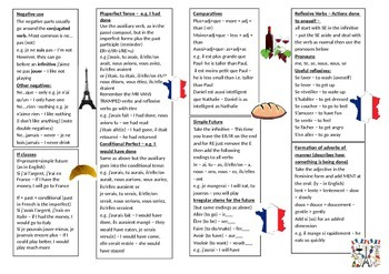 Higher French Learning Mat - with grammar notes and useful