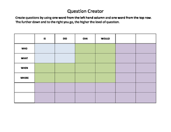 Higher-Order Question Creator