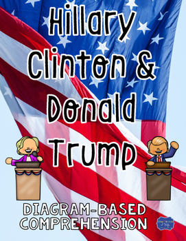 Hillary Clinton and Donald Trump Compare and Contrast Diag