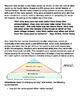 Hinduism: Books, origins, caste system, beliefs, rituals r