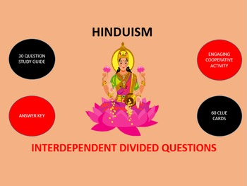 Hinduism: Interdependent Divided Questions Activity