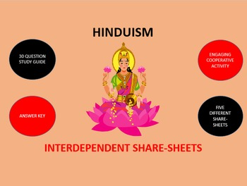 Hinduism: Interdependent Share-Sheets Activity