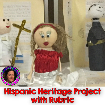 Hispanic Heritage Editable Famous Latino Research Project
