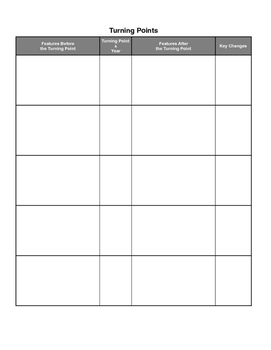 Historial Turning Points Graphic Organizer