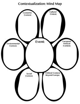 Historical Contextualization Mind Map Graphic Organizer