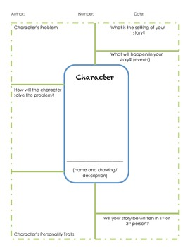 Historical Fiction Writing Graphic Organizers