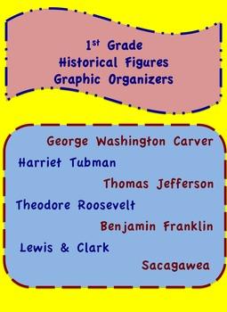 Historical Figures Graphic Organizers