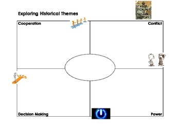 Historical Inquiry - Graphic Organizer