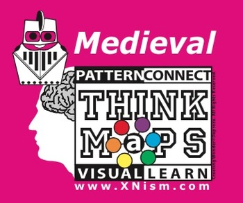 History (MEDIEVAL) + Thinking Maps