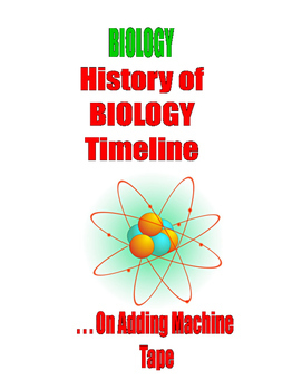 History of BIOLOGY Timeline on Adding Machine Tape