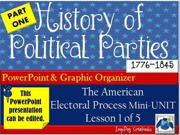 Political Parties: History of (PART 1)