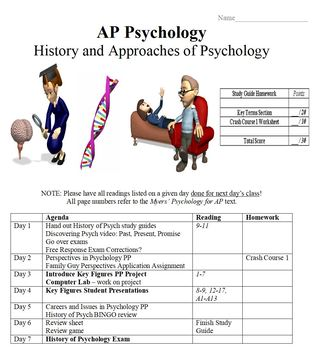 History and Approaches of Psychology Study Guide for AP Ps
