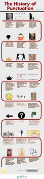 History of Punctuation Signs