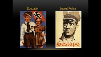 WWII: Hitler and the Rise of Nazism