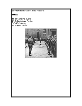Hitler's Elite:  Test for Students-Great Activity!!!