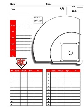 Hitting ,Pitching and Coaches Scouting Chart