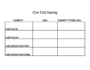 Hmong weather writing activity/caij nyoog