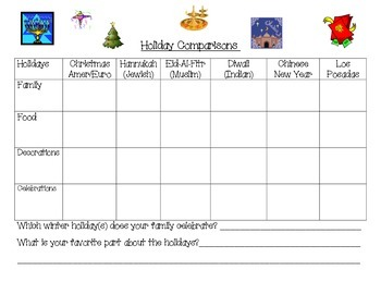 Holiday Comparisons