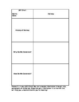 Holiday JOT Chart