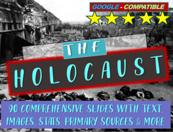 Holocaust Complete overview: primary-sources, stats and mo