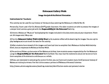 Holocaust Image Analysis and Discussion Activity