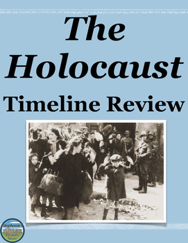 Holocaust Timeline Review