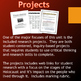 Holocaust - Unit (Projects, Source Analysis, Movie Guide,
