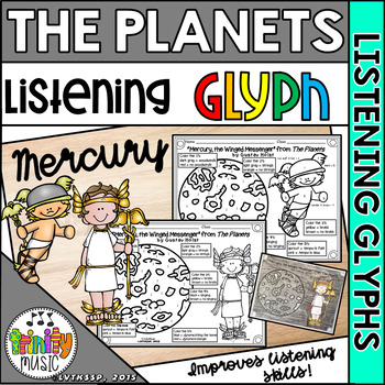 """Holst's """"Mercury"""" from The Planets (Listening Glyph)"""