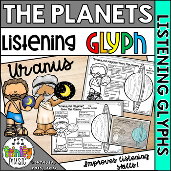 "Holst's ""Uranus"" from The Planets (Listening Glyph)"