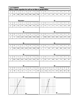 Holt Alg 1 Chapter 1 Lesson 5 CW and HW