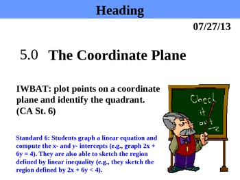 Holt Algebra 5.0 The Coordinate Plane  (not in textbook) P