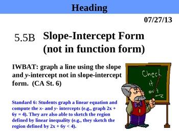 Holt Algebra 5.5B Slope-Intercept Form (y variable not iso