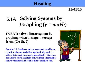 Holt Algebra 6.1A Solving Systems by Graphing (y = mx + b)