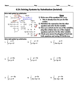 Holt Algebra 6.2A Solving Systems by Graphing (y = mx + b)