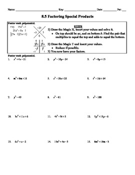 Holt Algebra 8.5 Factoring Special Products Worksheet - DOC & PDF