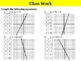 "Holt Algebra Chapter 5A ""Linear Functions"" PPT Bundle (11"