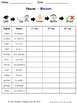 Home in French Spelling Worksheets