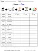 Home in Spanish Spelling Worksheets