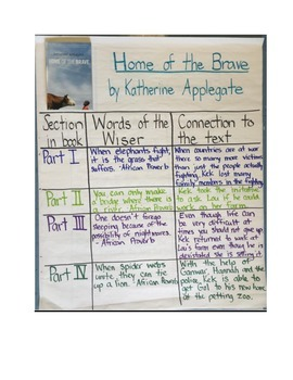 Home of the Brave: Novel Study Guide with Signposts (Commo