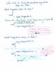 Homeostasis Teaching and Study Notes