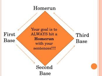 Homerun Sentences