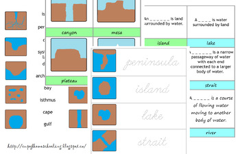Homeschool Geography part 'A'