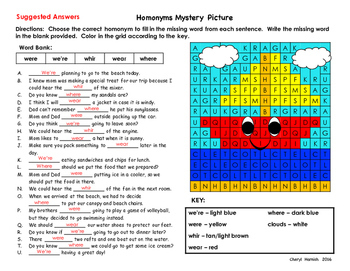 Homonyms Mystery Picture - Where/Wear/Whir/Were/We're