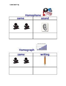 Homophone/Homograph